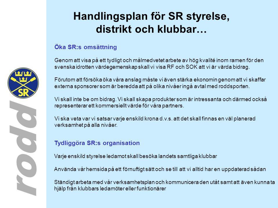 rodd Öka SR:s omsättning Genom att visa på ett tydligt och målmedvetet arbete av hög kvalité inom ramen för den svenska idrotten värdegemenskap skall vi visa RF och SOK att vi är värda bidrag.