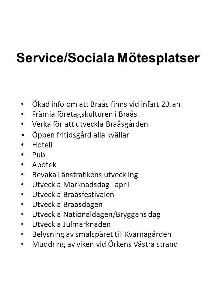Service/Sociala Mötesplatser Ökad info om att Braås finns vid infart 23.an Främja företagskulturen i Braås Verka för att utveckla Braåsgården Öppen fr