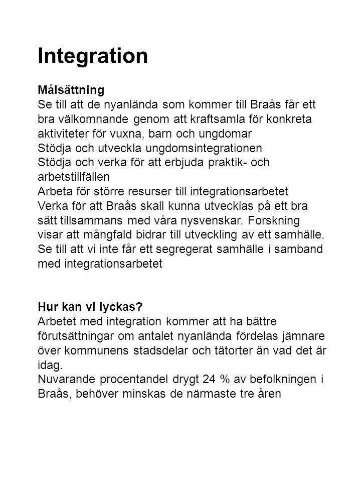 Integration Målsättning Se till att de nyanlända som kommer till Braås får ett bra välkomnande genom att kraftsamla för konkreta aktiviteter för vuxna