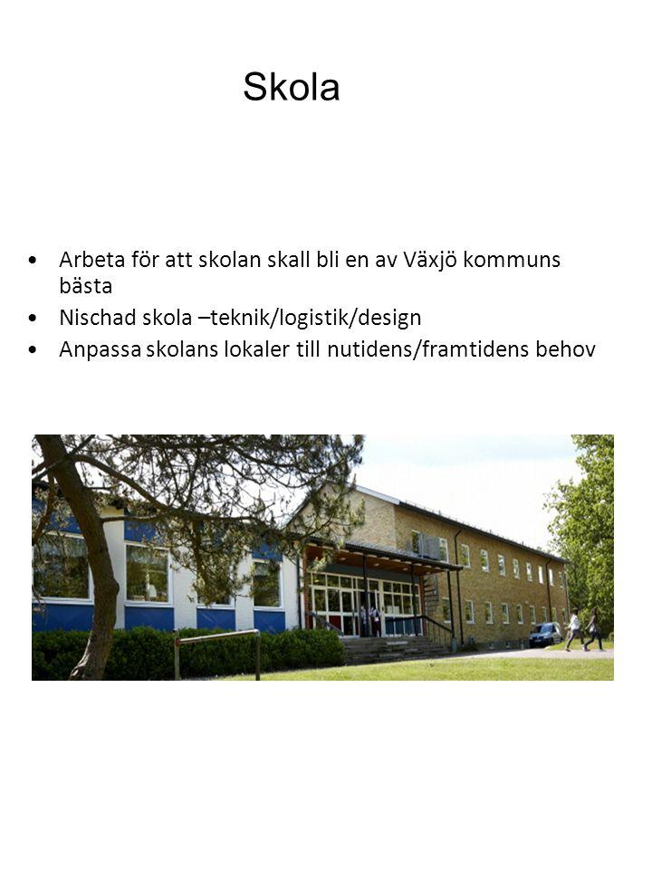 Skola Arbeta för att skolan skall bli en av Växjö kommuns bästa Nischad skola –teknik/logistik/design Anpassa skolans lokaler till nutidens/framtidens
