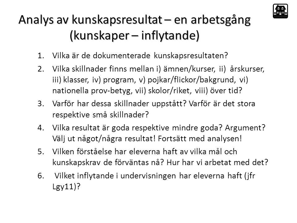 Analys av kunskapsresultat – en arbetsgång (kunskaper – inflytande) 1.Vilka är de dokumenterade kunskapsresultaten.