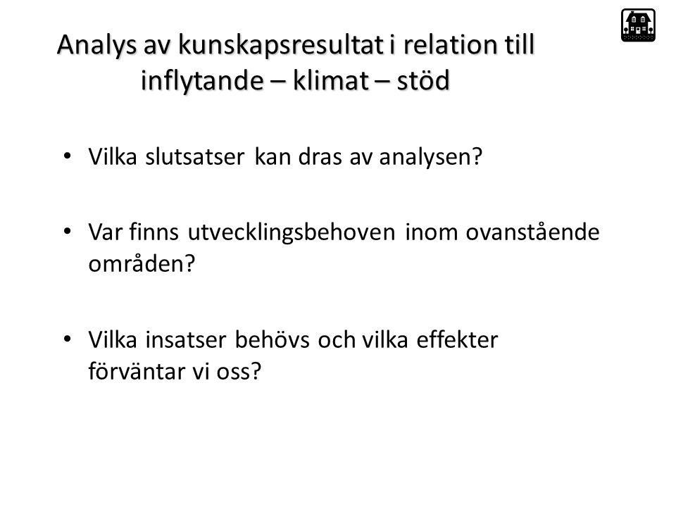 Analys av kunskapsresultat i relation till inflytande – klimat – stöd Vilka slutsatser kan dras av analysen.