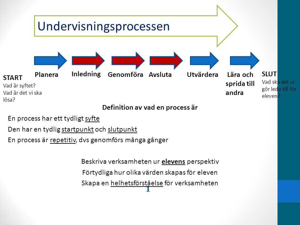 1 Definition av vad en process är En process har ett tydligt syfte Den har en tydlig startpunkt och slutpunkt En process är repetitiv, dvs genomförs m