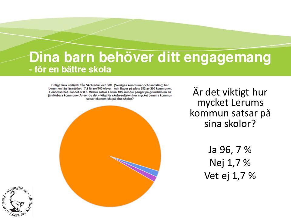 Är det viktigt hur mycket Lerums kommun satsar på sina skolor? Ja 96, 7 % Nej 1,7 % Vet ej 1,7 %