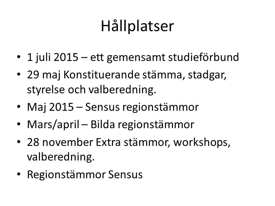 Hållplatser 1 juli 2015 – ett gemensamt studieförbund 29 maj Konstituerande stämma, stadgar, styrelse och valberedning.