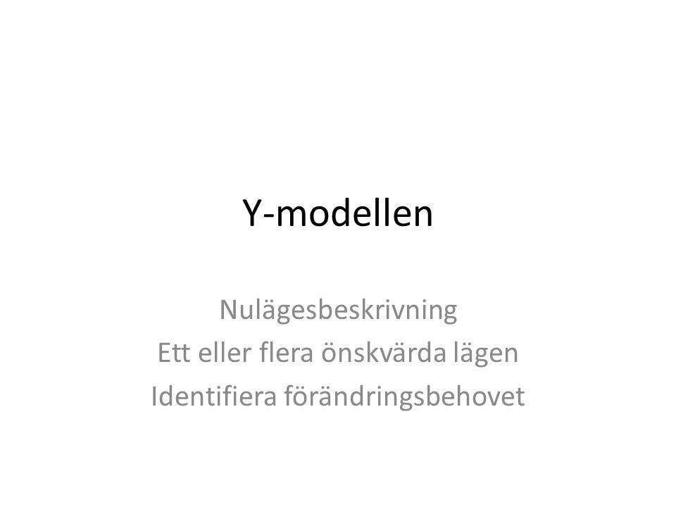 Y-modellen Nulägesbeskrivning Ett eller flera önskvärda lägen Identifiera förändringsbehovet
