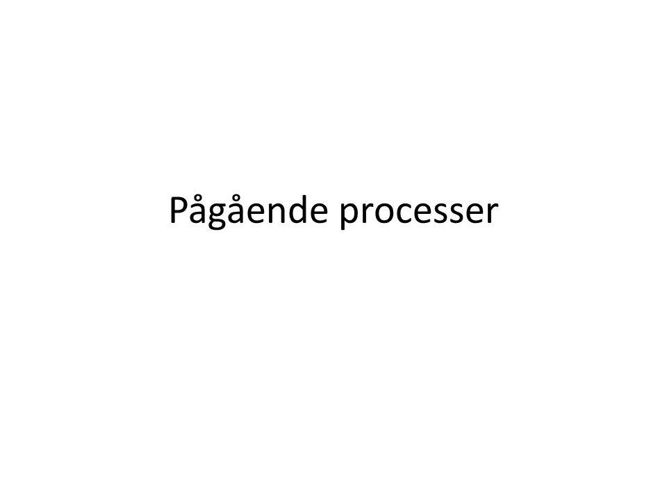 Pågående processer
