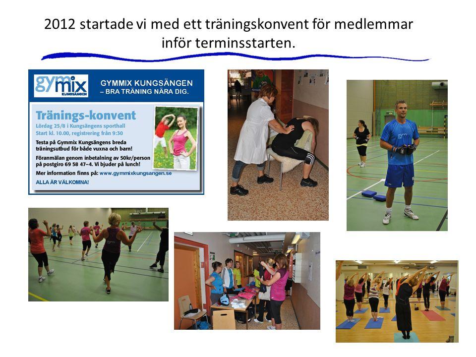 2012 startade vi med ett träningskonvent för medlemmar inför terminsstarten.