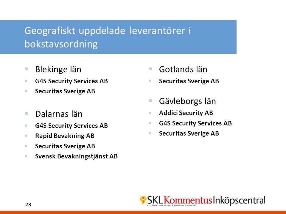 Geografiskt uppdelade leverantörer i bokstavsordning  Blekinge län  G4S Security Services AB  Securitas Sverige AB  Dalarnas län  G4S Security Se