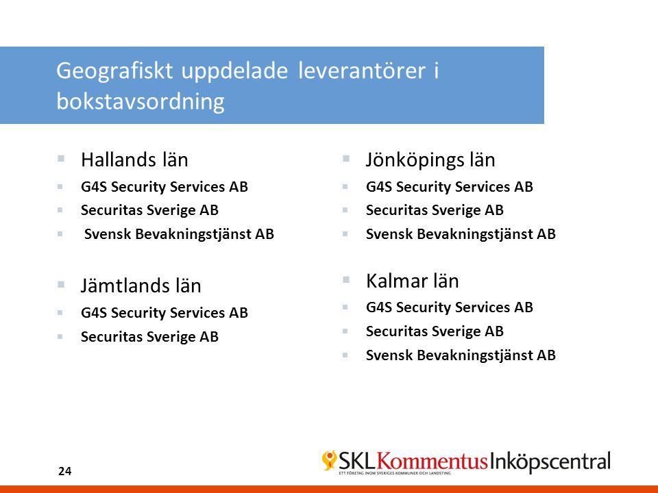 Geografiskt uppdelade leverantörer i bokstavsordning  Hallands län  G4S Security Services AB  Securitas Sverige AB  Svensk Bevakningstjänst AB  J