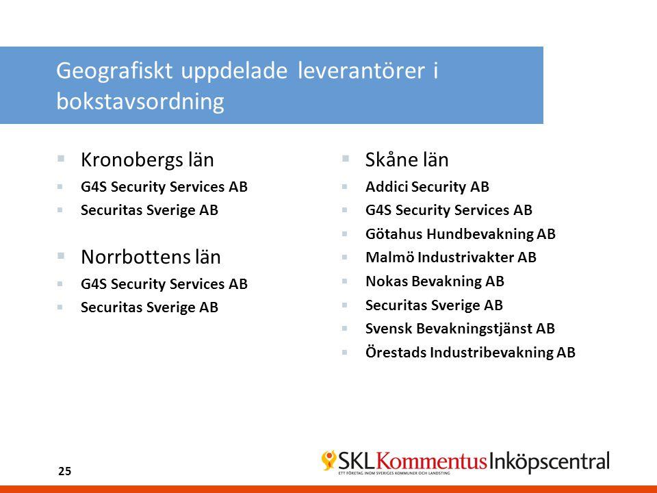 Geografiskt uppdelade leverantörer i bokstavsordning  Kronobergs län  G4S Security Services AB  Securitas Sverige AB  Norrbottens län  G4S Securi