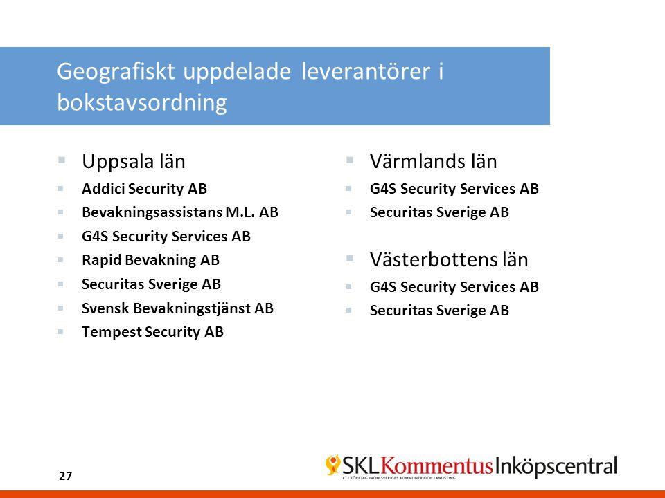 Geografiskt uppdelade leverantörer i bokstavsordning  Uppsala län  Addici Security AB  Bevakningsassistans M.L. AB  G4S Security Services AB  Rap