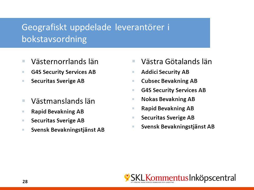 Geografiskt uppdelade leverantörer i bokstavsordning  Västernorrlands län  G4S Security Services AB  Securitas Sverige AB  Västmanslands län  Rap