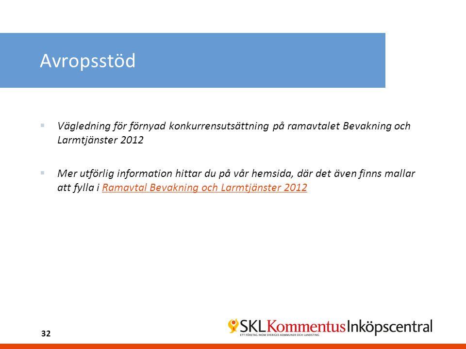 Avropsstöd  Vägledning för förnyad konkurrensutsättning på ramavtalet Bevakning och Larmtjänster 2012  Mer utförlig information hittar du på vår hem