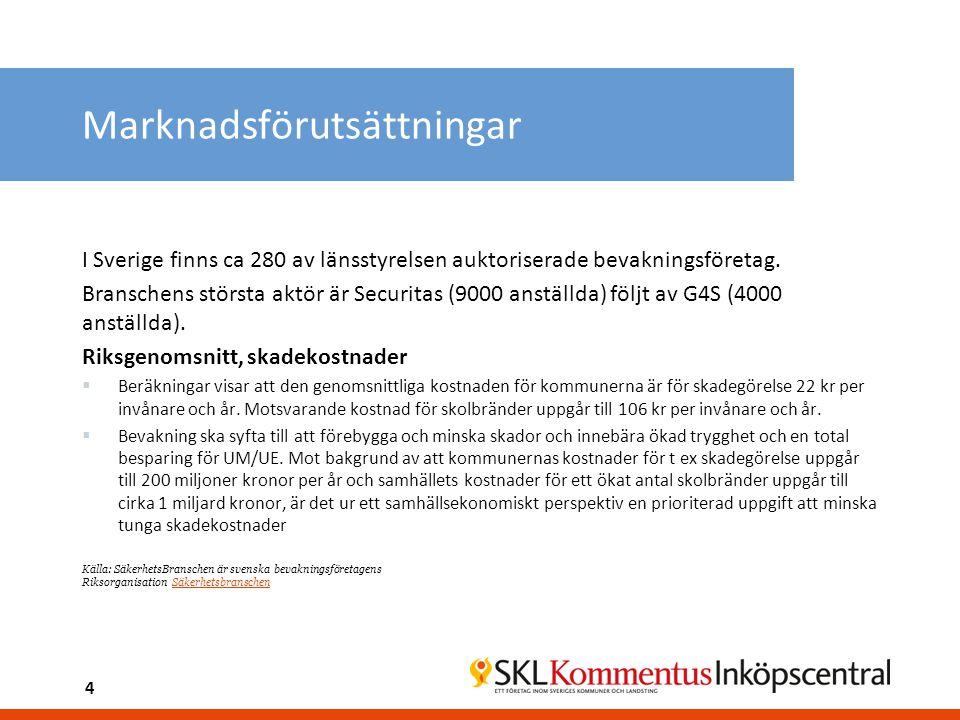 Marknadsförutsättningar I Sverige finns ca 280 av länsstyrelsen auktoriserade bevakningsföretag. Branschens största aktör är Securitas (9000 anställda