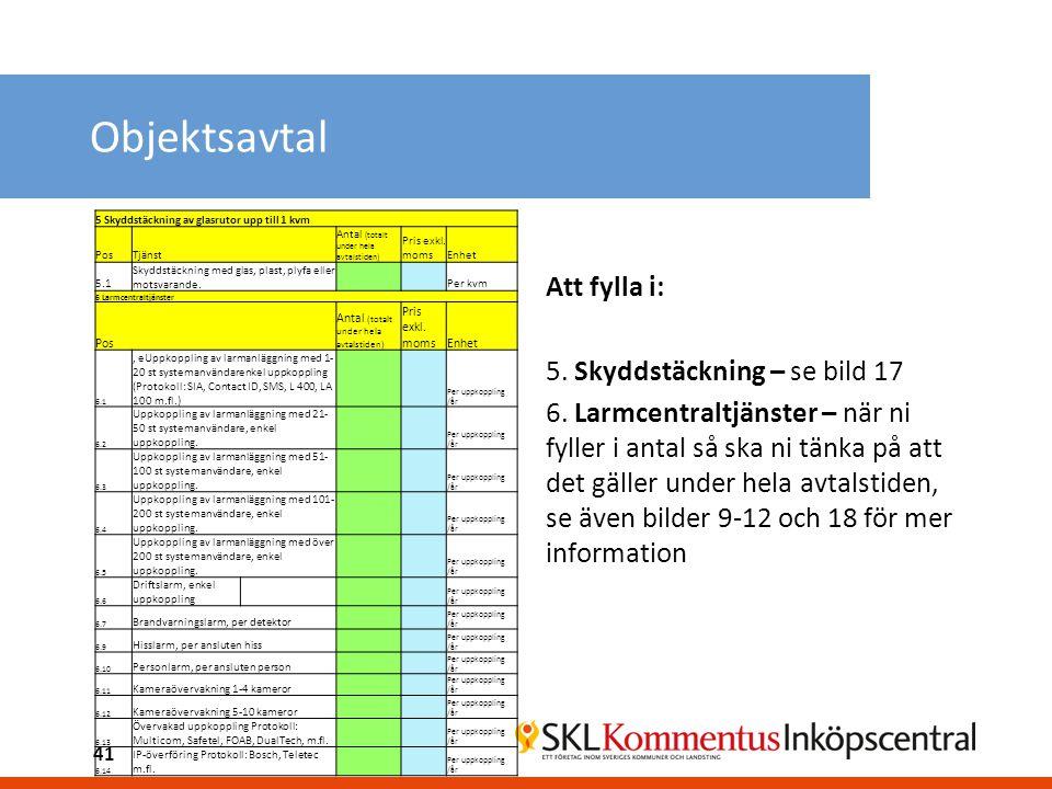 Objektsavtal 5 Skyddstäckning av glasrutor upp till 1 kvm PosTjänst Antal (totalt under hela avtalstiden) Pris exkl. momsEnhet 5.1 Skyddstäckning med