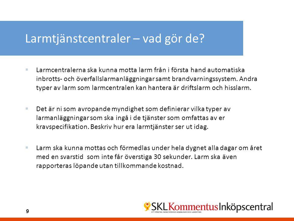 Objektsavtal 2 Hund PosTjänst Antal (totalt under hela avtalstiden) Pris exkl.