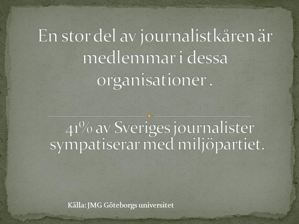 Källa: JMG Göteborgs universitet
