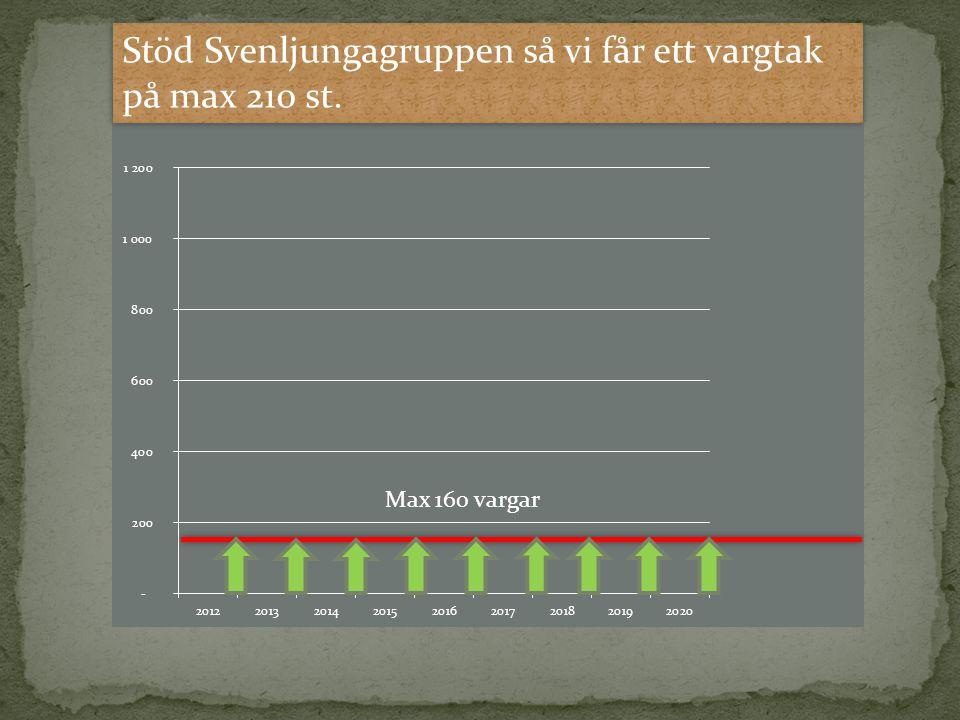 Stöd Svenljungagruppen så vi får ett vargtak på max 210 st. Max 160 vargar