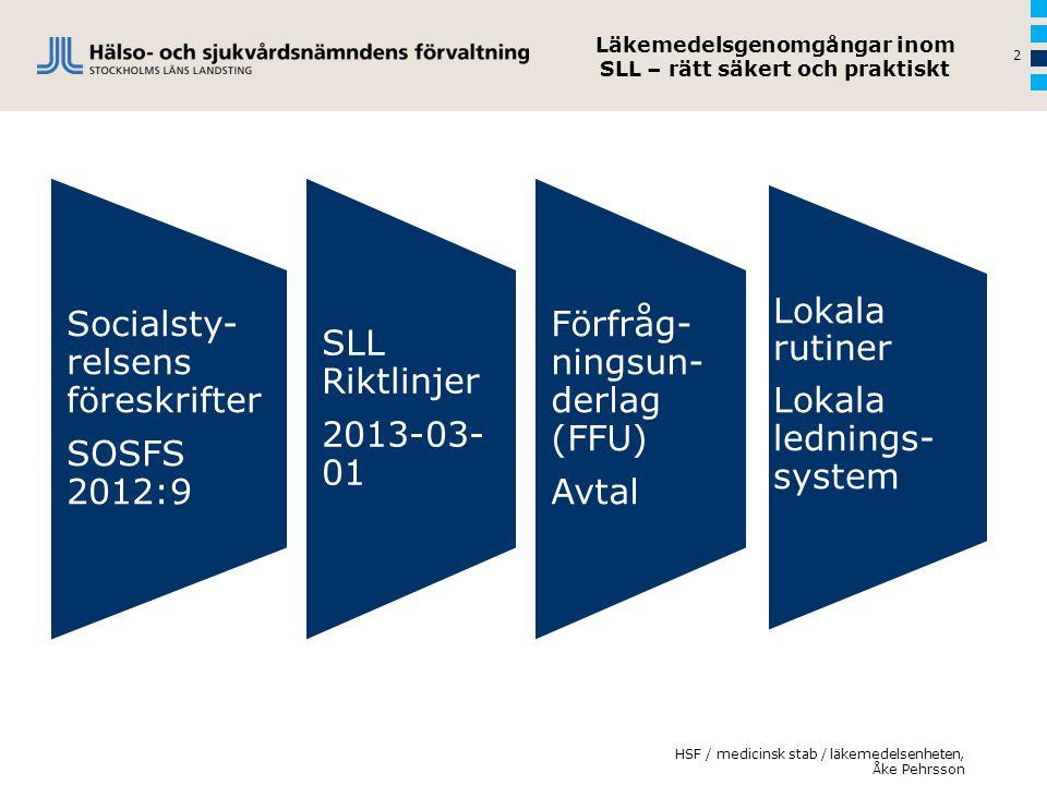 HSF / medicinsk stab / läkemedelsenheten, Åke Pehrsson 2 Läkemedelsgenomgångar inom SLL – rätt säkert och praktiskt Socialsty- relsens föreskrifter SO