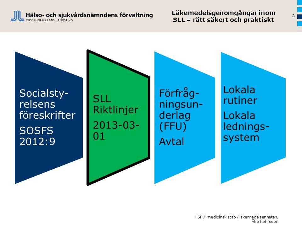 8 Läkemedelsgenomgångar inom SLL – rätt säkert och praktiskt Socialsty- relsens föreskrifter SOSFS 2012:9 SLL Riktlinjer 2013-03- 01 Förfråg- ningsun-
