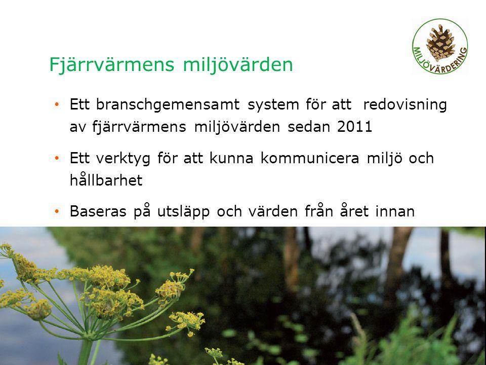 Fjärrvärmens miljövärden Ett branschgemensamt system för att redovisning av fjärrvärmens miljövärden sedan 2011 Ett verktyg för att kunna kommunicera miljö och hållbarhet Baseras på utsläpp och värden från året innan Regionalt möte Älvsbyn 2011, Charlotta Abrahamsson 2