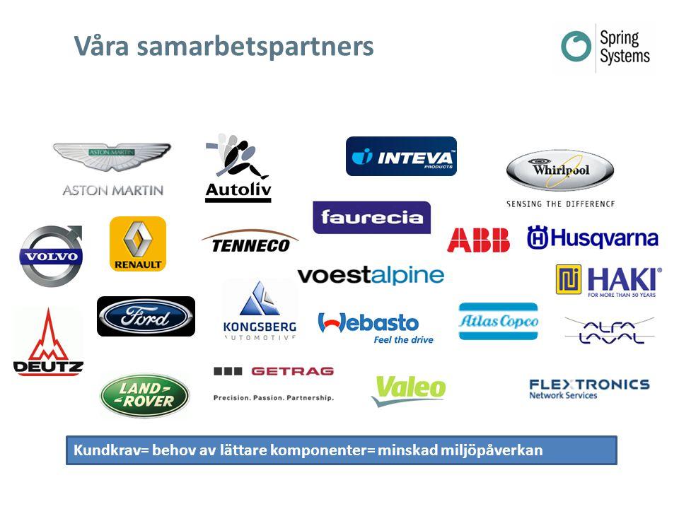 Våra samarbetspartners Kundkrav= behov av lättare komponenter= minskad miljöpåverkan