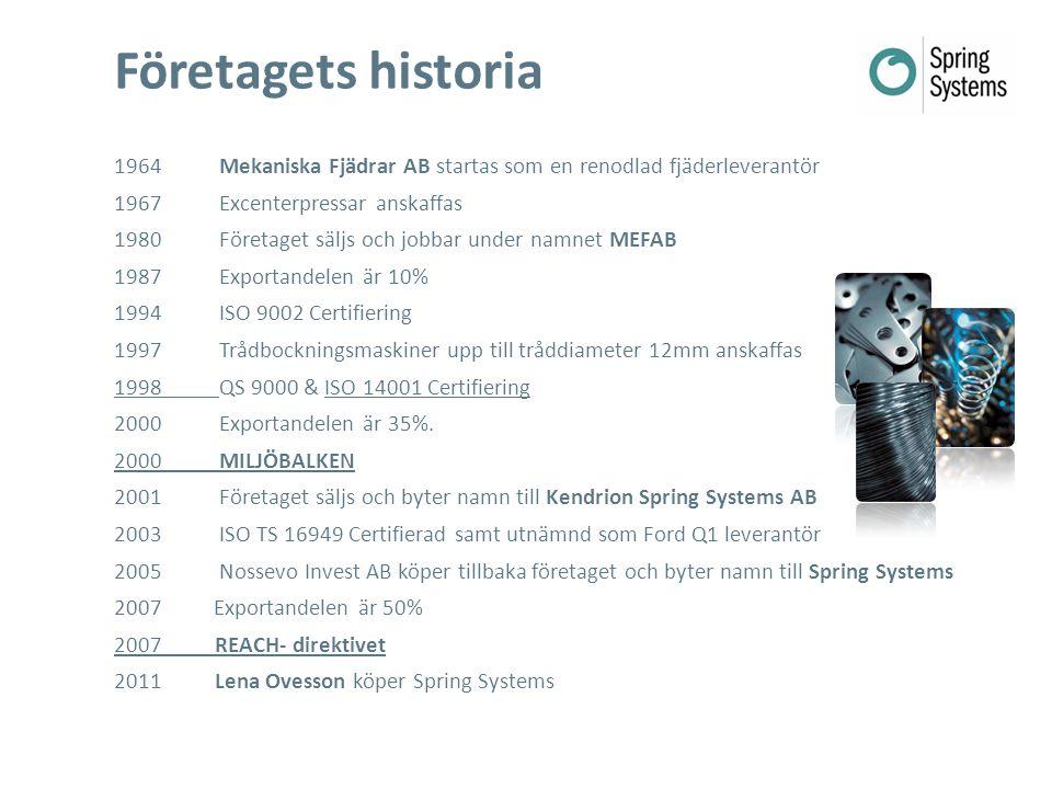 1964Mekaniska Fjädrar AB startas som en renodlad fjäderleverantör 1967Excenterpressar anskaffas 1980Företaget säljs och jobbar under namnet MEFAB 1987
