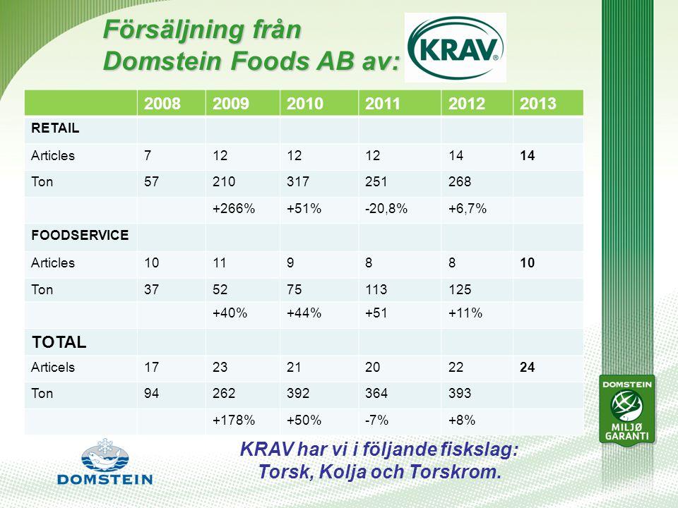 Försäljning från Domstein Foods AB av: 200820092010201120122013 RETAIL Articles712 14 Ton57210317251268 +266%+51%-20,8%+6,7% FOODSERVICE Articles101198810 Ton375275113125 +40%+44%+51+11% TOTAL Articels172321202224 Ton94262392364393 +178%+50%-7%+8% KRAV har vi i följande fiskslag: Torsk, Kolja och Torskrom.