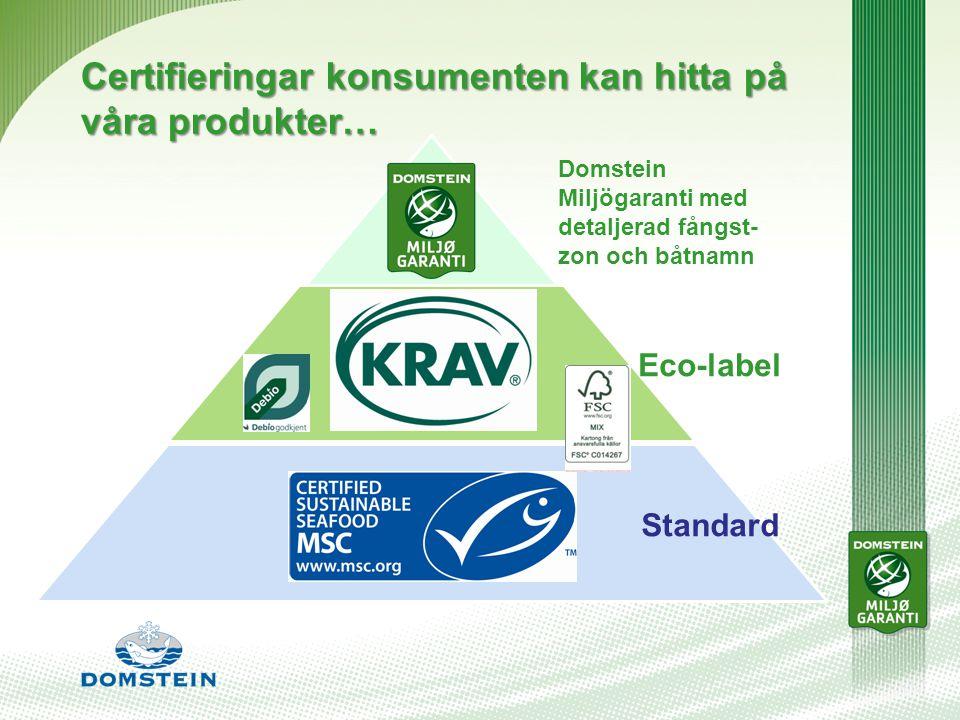 Certifieringar konsumenten kan hitta på våra produkter… Standard Eco-label Domstein Miljögaranti med detaljerad fångst- zon och båtnamn