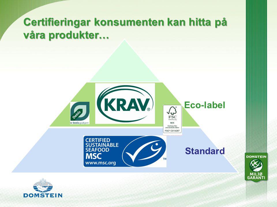 Certifieringar konsumenten kan hitta på våra produkter… Standard Eco-label
