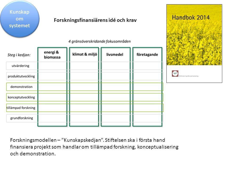 Omfattning steg 1, idéskiss Max 3 sidor populärvetenskaplig projektbeskrivning Nytta för näringen!!!.