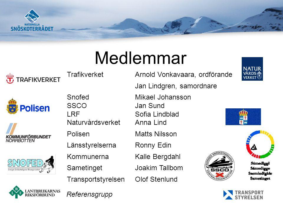 Överenskommelse 2007-2012 Sex insatsområden Årliga handlingsplaner Årliga möten med snöskoter- Sverige 2007 Sollefteå 2008 Vilhelmina 2009 Östersund 2010 Luleå 2011 Falun 2012/13 Piteå