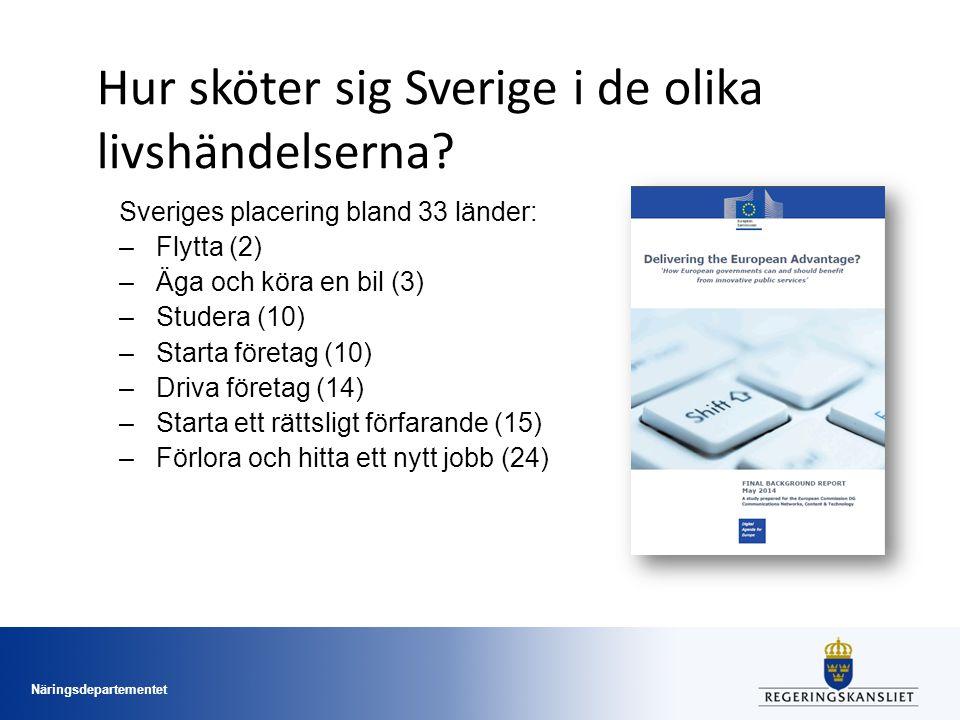 Näringsdepartementet Sveriges placering bland 33 länder: –Flytta (2) –Äga och köra en bil (3) –Studera (10) –Starta företag (10) –Driva företag (14) –Starta ett rättsligt förfarande (15) –Förlora och hitta ett nytt jobb (24) Hur sköter sig Sverige i de olika livshändelserna?