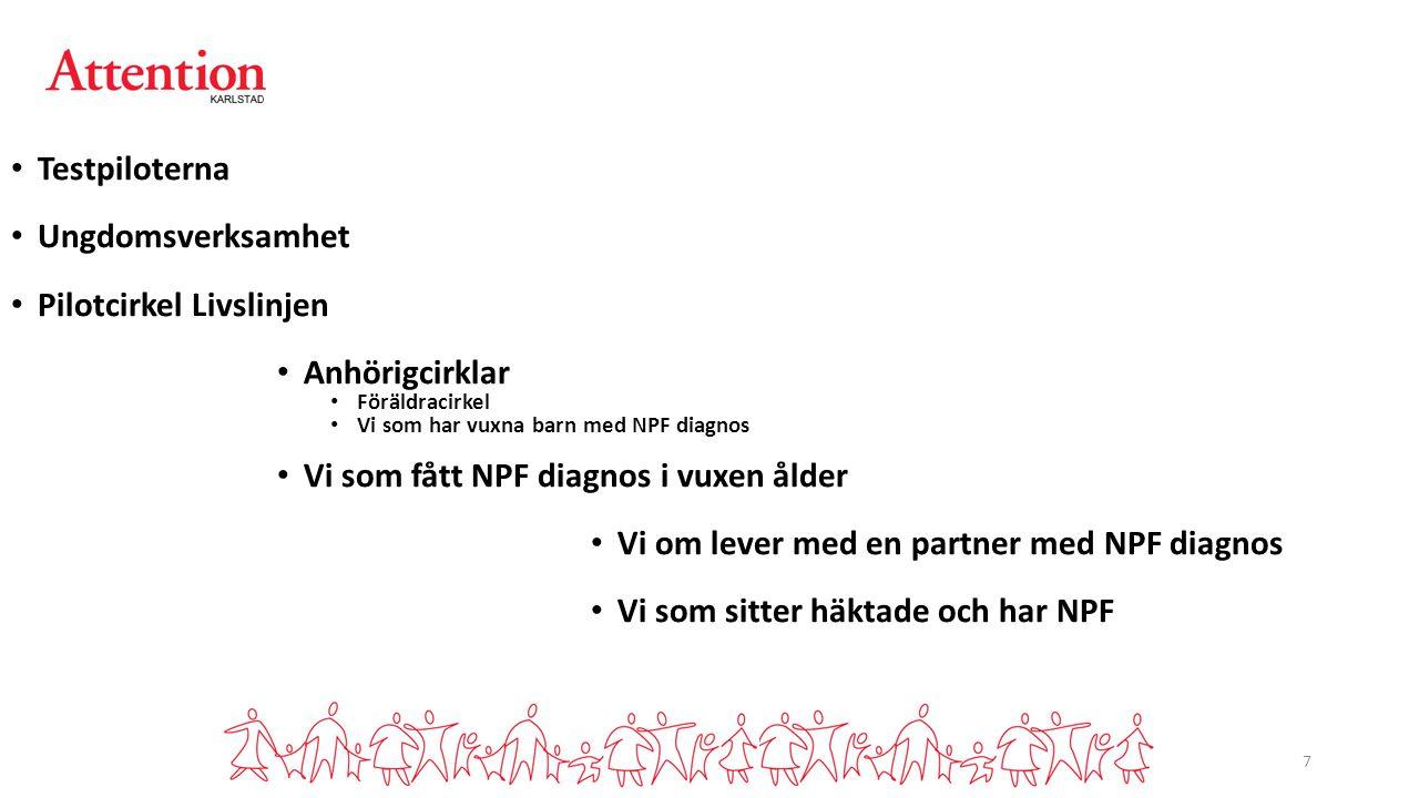 Testpiloterna Ungdomsverksamhet Pilotcirkel Livslinjen Anhörigcirklar Föräldracirkel Vi som har vuxna barn med NPF diagnos Vi som fått NPF diagnos i v