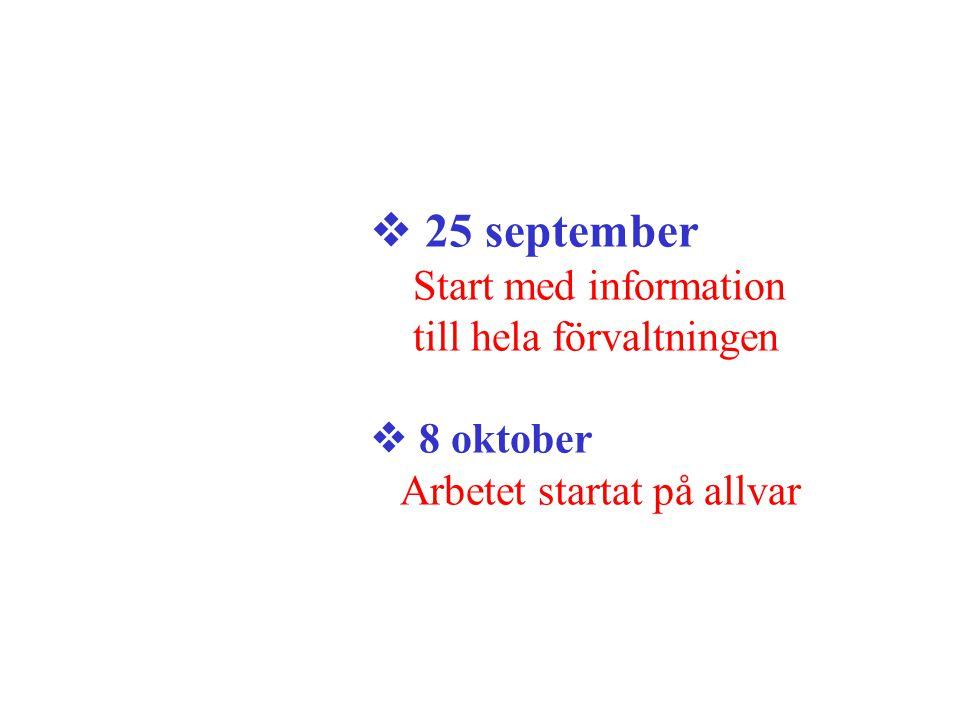  25 september Start med information till hela förvaltningen  8 oktober Arbetet startat på allvar