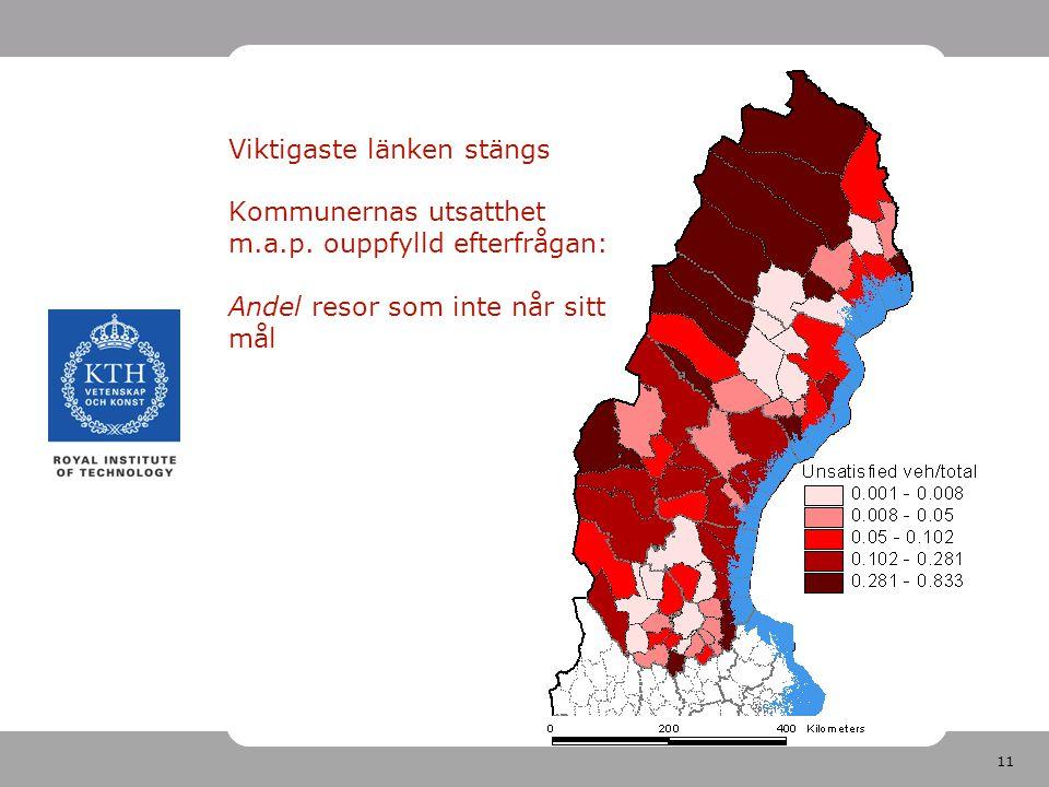 11 Viktigaste länken stängs Kommunernas utsatthet m.a.p. ouppfylld efterfrågan: Andel resor som inte når sitt mål
