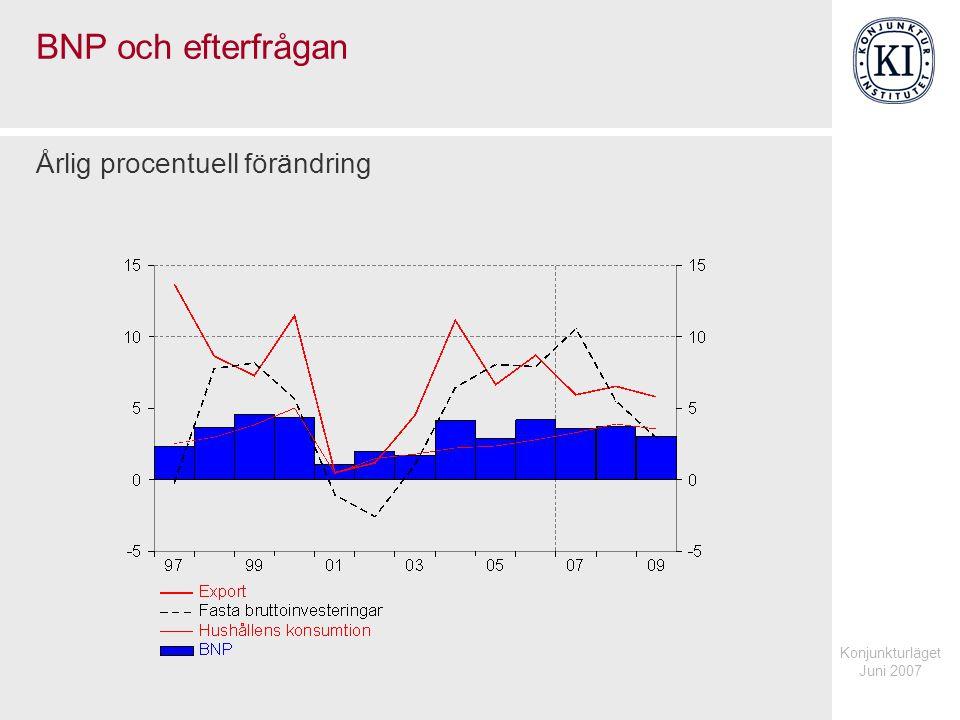 Konjunkturläget Juni 2007 Barometerindikatorn och BNP-tillväxten Index, månadsvärden respektive säsongrensad procentuell förändring, kvartalsvärden