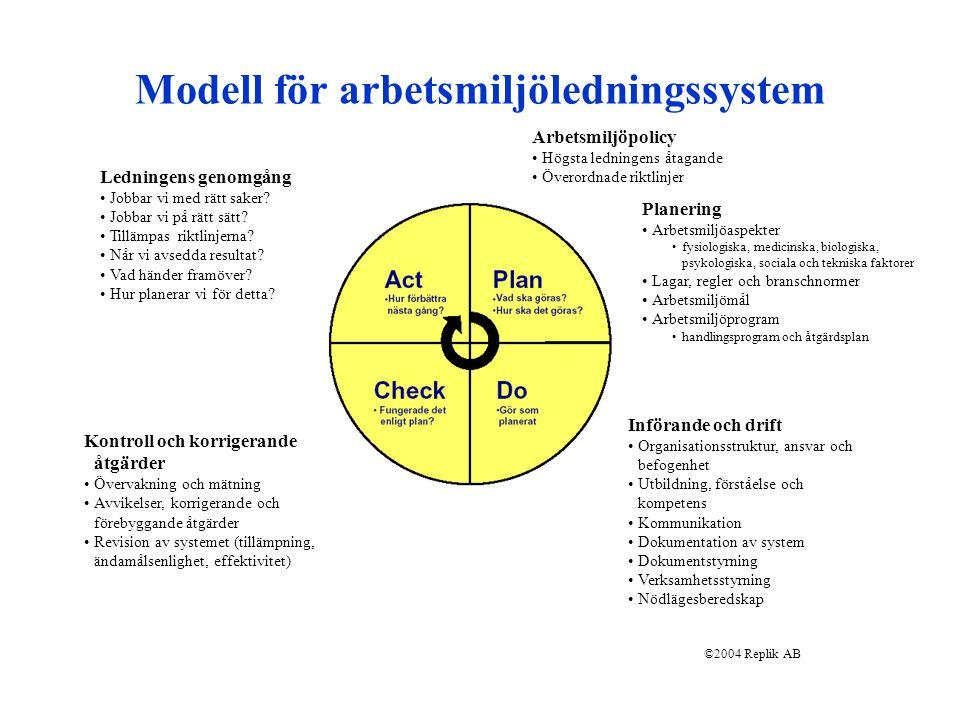 ©2004 Replik AB Arbetsmiljöpolicy Högsta ledningens åtagande Överordnade riktlinjer
