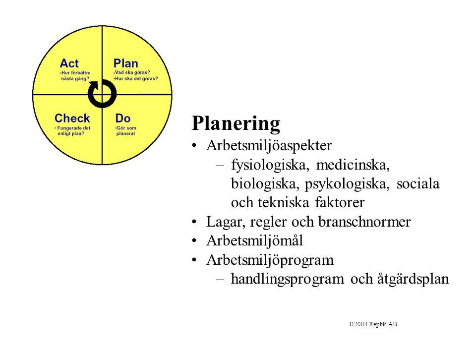 ©2004 Replik AB Planering Arbetsmiljöaspekter –fysiologiska, medicinska, biologiska, psykologiska, sociala och tekniska faktorer Lagar, regler och branschnormer Arbetsmiljömål Arbetsmiljöprogram –handlingsprogram och åtgärdsplan
