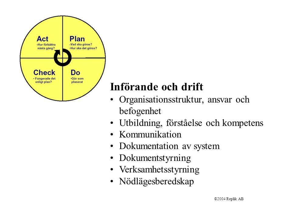 ©2004 Replik AB Kontroll och korrigerande åtgärder Övervakning och mätning Avvikelser, korrigerande och förebyggande åtgärder Revision av systemet (tillämpning, ändamålsenlighet, effektivitet)