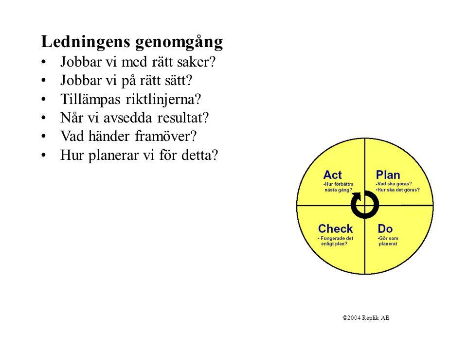 ©2004 Replik AB Ledningens genomgång Jobbar vi med rätt saker.