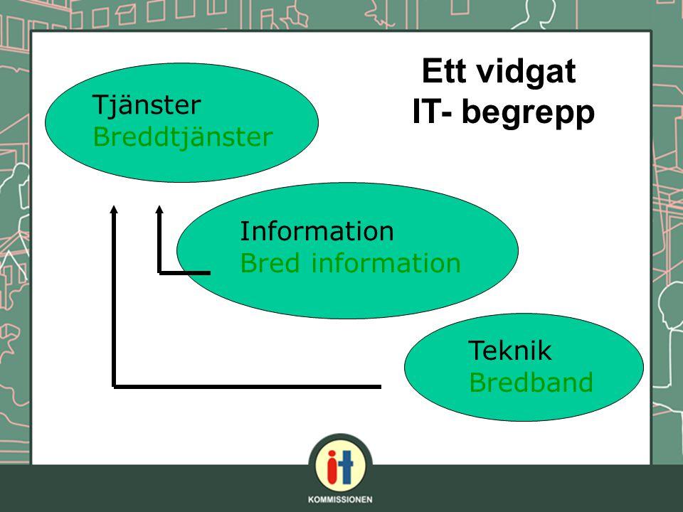 Tjänster Breddtjänster Information Bred information Teknik Bredband Ett vidgat IT- begrepp