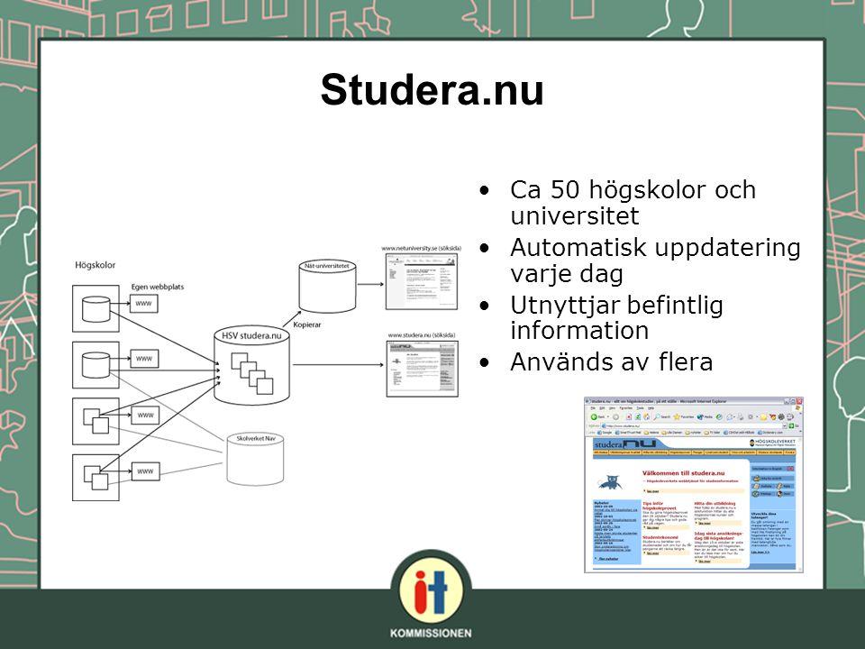 Studera.nu Ca 50 högskolor och universitet Automatisk uppdatering varje dag Utnyttjar befintlig information Används av flera