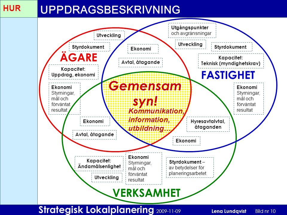 Strategisk Lokalplanering 2009-11-09 Lena Lundqvist Bild nr 10 VERKSAMHET FASTIGHET ÄGARE Kapacitet: Teknisk (myndighetskrav) Kapacitet: Ändamålsenlig