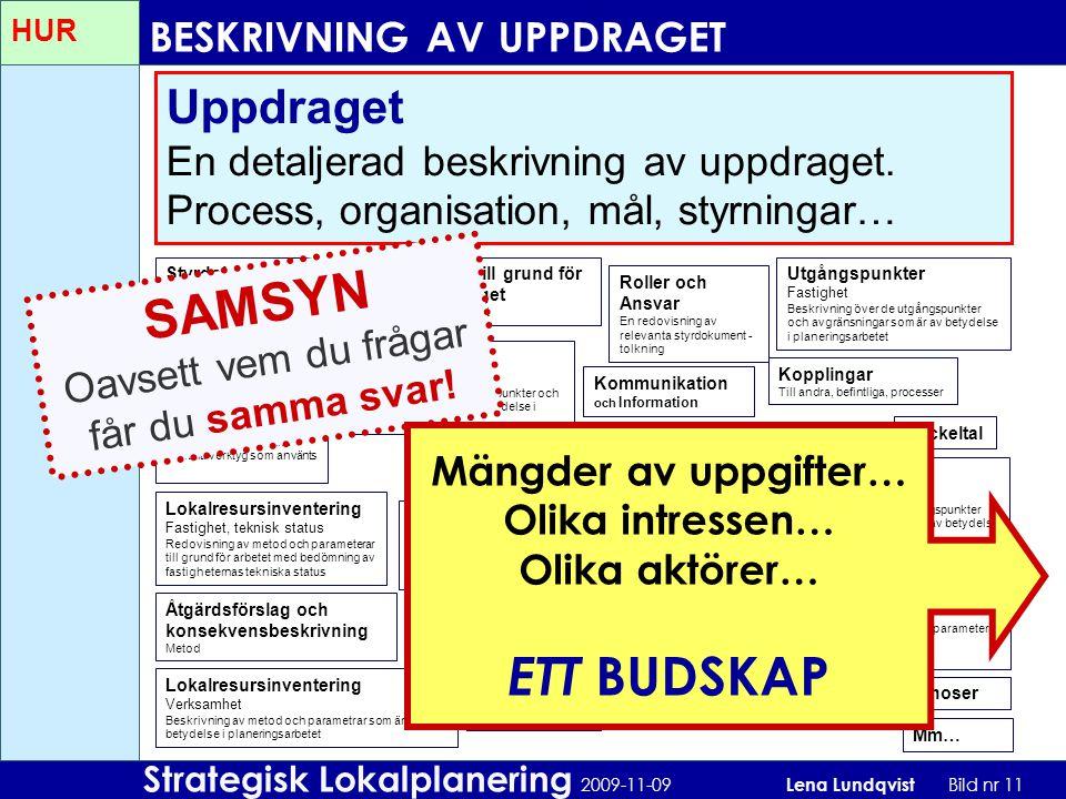 Strategisk Lokalplanering 2009-11-09 Lena Lundqvist Bild nr 11 Uppdraget En detaljerad beskrivning av uppdraget. Process, organisation, mål, styrninga