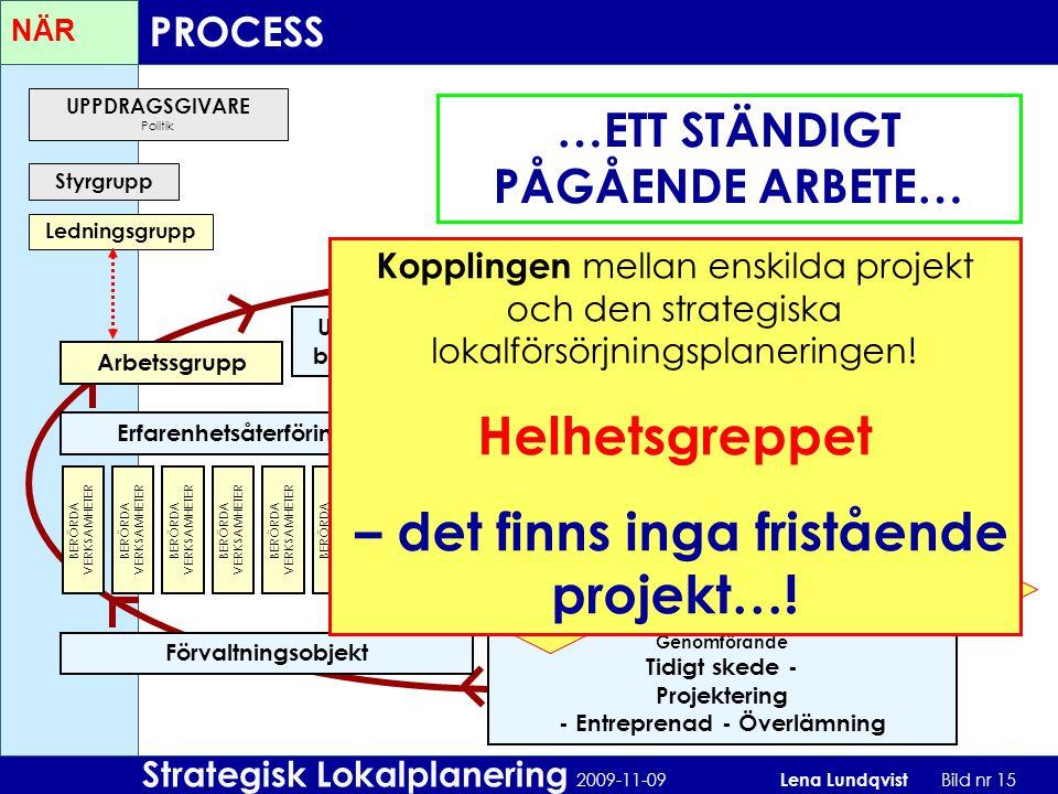 Strategisk Lokalplanering 2009-11-09 Lena Lundqvist Bild nr 15 PROCESS Styrgrupp …ETT STÄNDIGT PÅGÅENDE ARBETE… Ledningsgrupp Arbetssgrupp Uppdrags- b