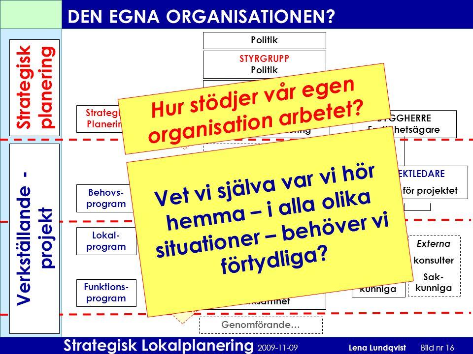 Strategisk Lokalplanering 2009-11-09 Lena Lundqvist Bild nr 16 PROGRAMGRUPP B Sakkunniga i berörd verksamhet STYRGRUPP Strategisk nivå PROGRAMGRUPP A
