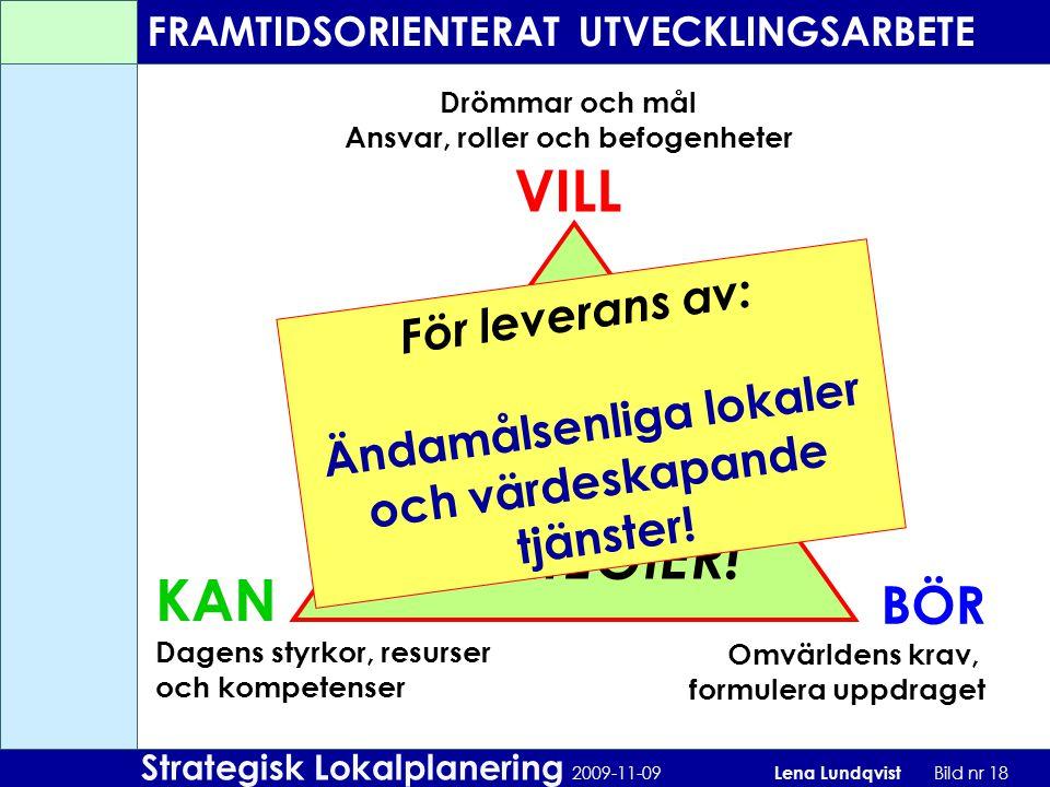 Strategisk Lokalplanering 2009-11-09 Lena Lundqvist Bild nr 18 HÅLLBARA STRATEGIER! Drömmar och mål Ansvar, roller och befogenheter VILL BÖR Omvärlden