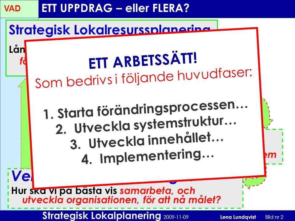Strategisk Lokalplanering 2009-11-09 Lena Lundqvist Bild nr 2 Strategisk Lokalresurssplanering Långsiktig strategi för arbete med försörjning av lokal